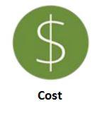 qpp-cost