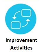 qpp-improvement-activities