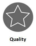 qpp-quality